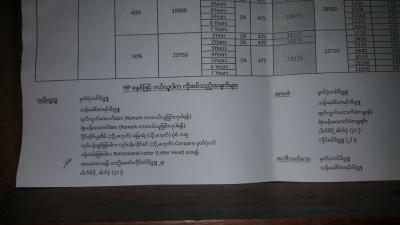 myanmar car event 18 16.j High 5 to Peugeot